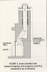 FIGURE 3.  Insert installed into masonry fireplace with properly sized flue extended to top of chimney.